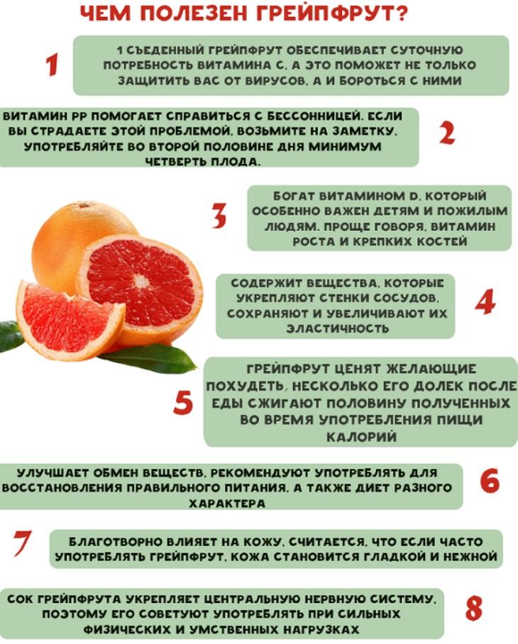 Грейпфрут для похудения польза