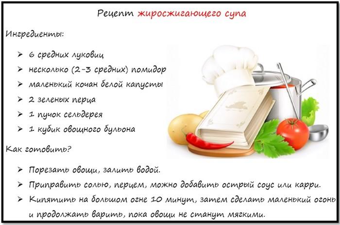 Жиросжигающий рецепт