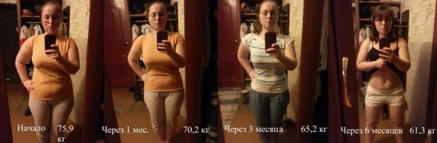 как правильно начать худеть после 40