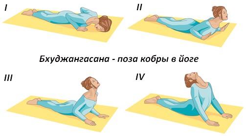 Йога для живота